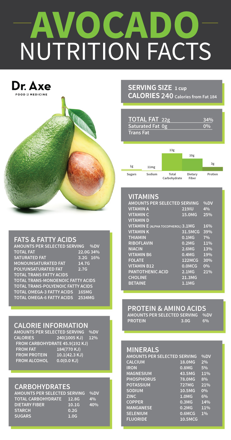 Avocado-Nutrition-Facts1.jpg