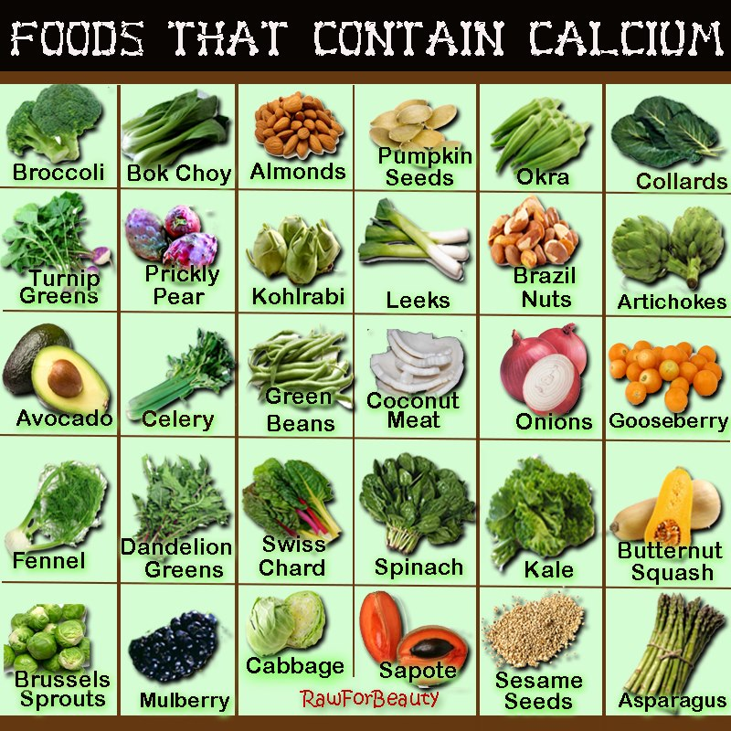 7 Foods That Contain More Calcium Than Dairy Womans Vibe