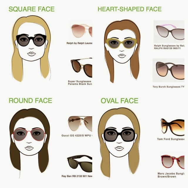 Learn How to Find Right Sunglasses for your Face Shape ...