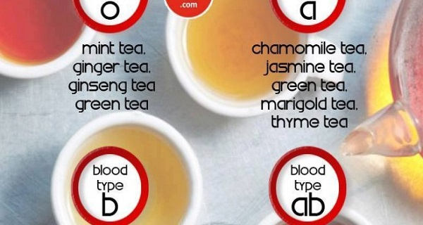 Top-10-Best-tea-for-blood-type-660x330