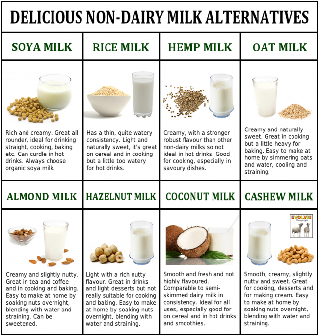 delicious-non-dairy-milk-alternatives