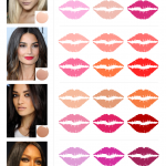 How Do You Find Your Lipstick Color?