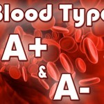 Eating For Your Blood Type: A+ and A-