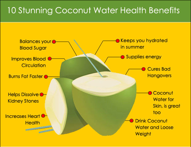 10-Stunning-Coconut-Water-Health-Benefits5