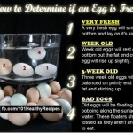Number Trick To Make Sure You Are Buying The Freshest Eggs