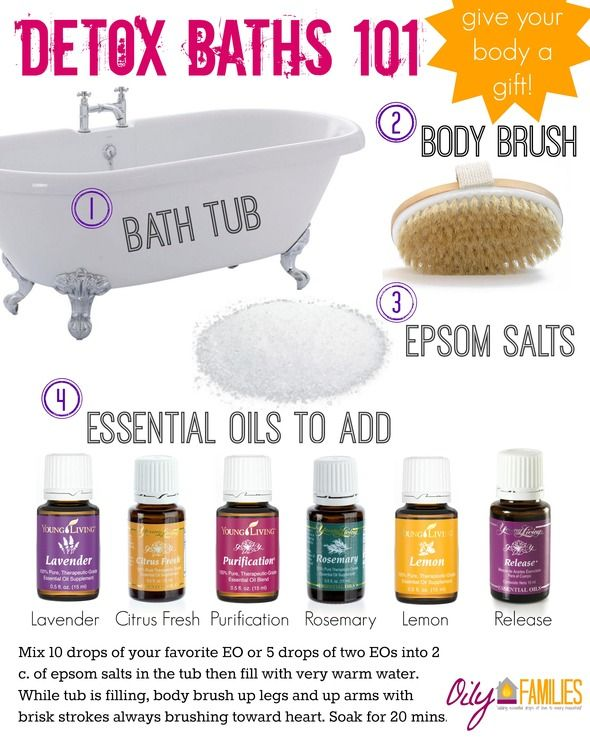 How To Make Epsom Salt Bath For Weight Loss Womans Vibe