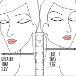 Rule Reveals Whether Long or Short Hair Will Suit Your Face Shape