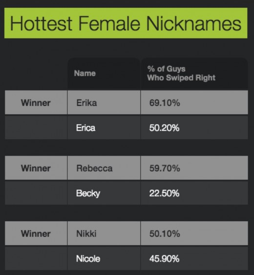 hottest_female_nicknames