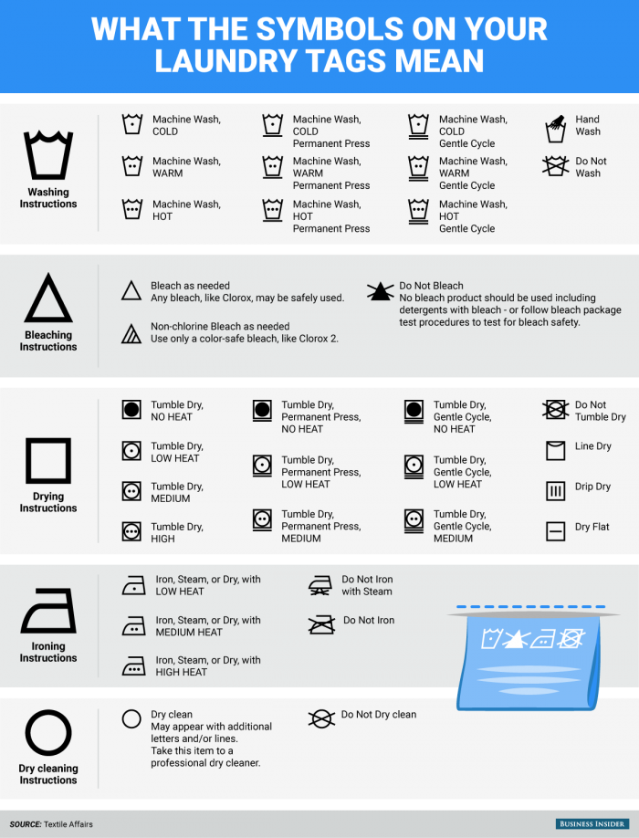bi-graphic_laundry-tag-icons