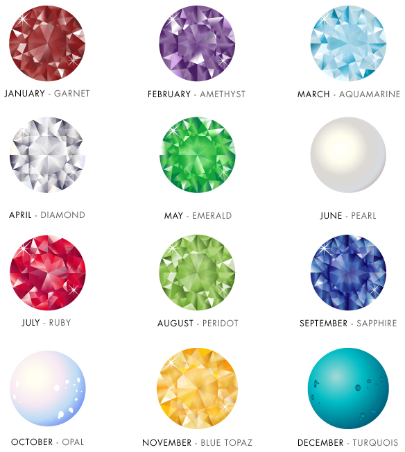 The Hidden Meaning Behind Your Birthstone | Womans Vibe
