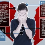 Scientific Effects Heartbreak Has On The Body