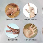 Exercises And Home Remedies To Avoid Arthritis  Surgery! Start These Exercises Now