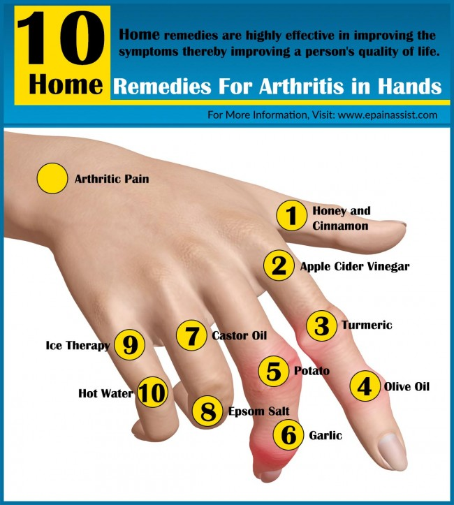 Having-Arthritic-Pain-in-Hands-B