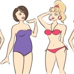 THIS IS HOW TO LOSE WEIGHT FOR YOUR BODY TYPE
