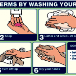 95% Of People Don't Wash Their Hands Properly, Here Is How To Do It