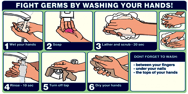 People-Don't-Wash-Their-Hands-Properly-Here-Is-How-To-Do-It