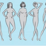 Your Body Shape Depends on The Month of Birth