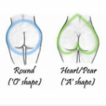 This Is What The Shape Of Your Butt Has To Say About Your Health