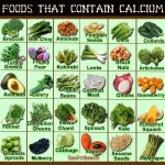 Seven Foods That Contain More Calcium Than Dairy