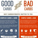 The Worst Carbs You Can Eat And What to Replace Them With