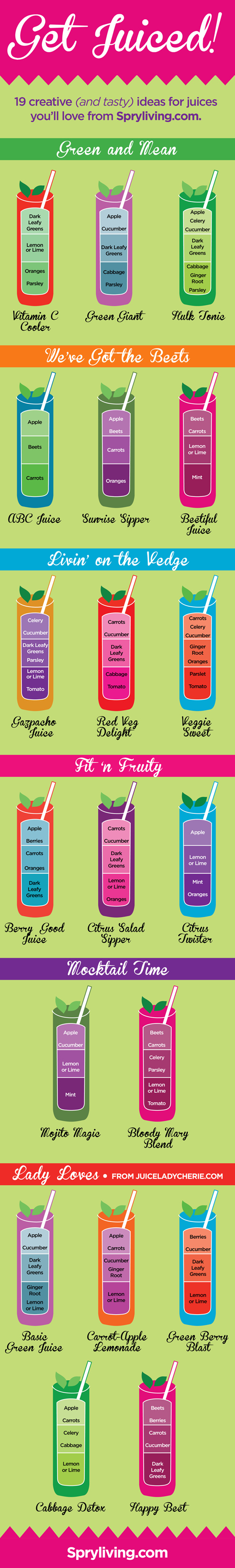 juicing-infographic-final
