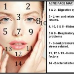 What Chinese Face Mapping Reveals About Your Health