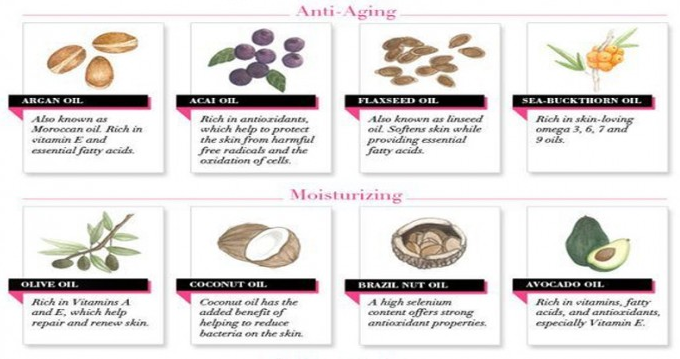 How to Choose the Perfect Oil For Your Skin Type