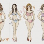 Ladies, Do You Know How to Dress According to Your Figure?