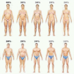 WHAT IS YOUR IDEAL WEIGHT: Divide Two Numbers and Find Out