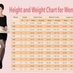 What Is Your Ideal Weight According To Your Height, Age & Body Shape