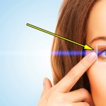 Does Your Eye Ever Twitch? Doctors Say THIS Is What It Means