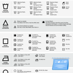 Here's What Those Mysterious Symbols On Your Laundry Tags Really Mean