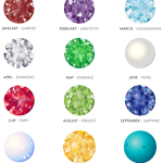 The Hidden Meaning Behind Your Birthstone