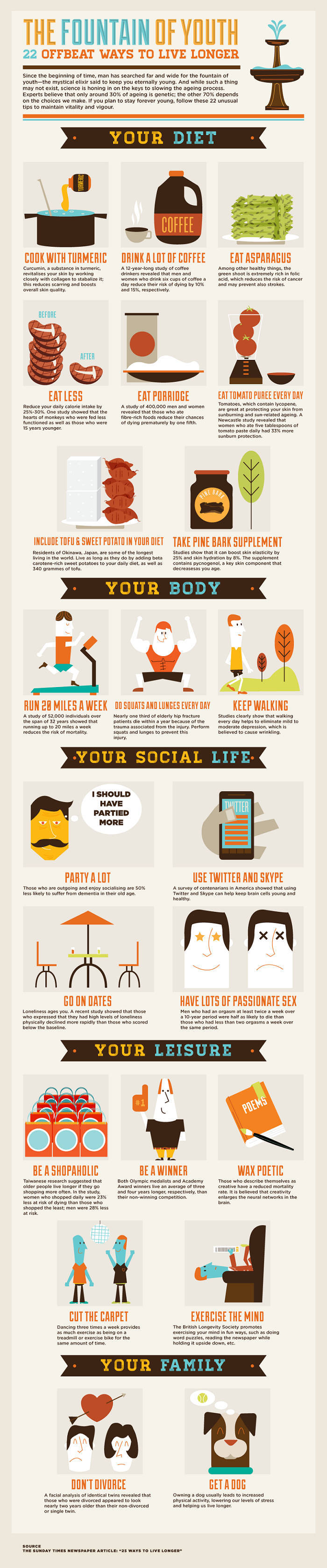Life-Hacks-for-a-Longer-Life-Infographic (1)