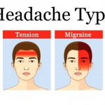 They Type Of Headaches You Get Can Reveal A Lot About The Overall Health Of Your Body