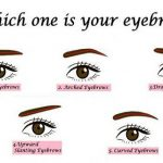 What Your Eyebrows Say About You