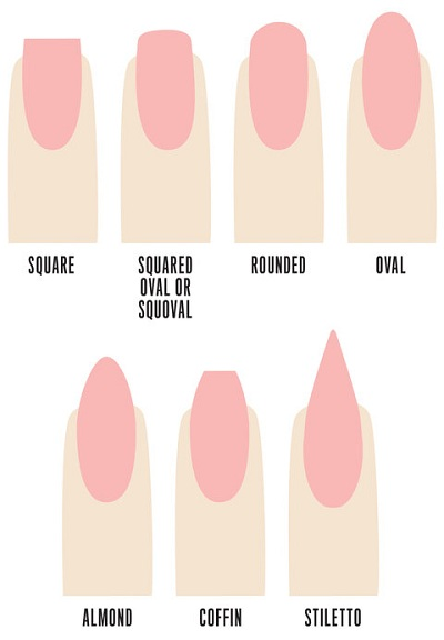 ultimate-guide-nails-1