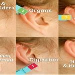She Presses Her Ear With Clothespin Everyday… See Why