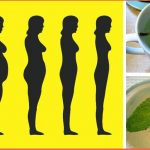 7 Best Herbs for Boosting Metabolism and Helping You Lose Weight